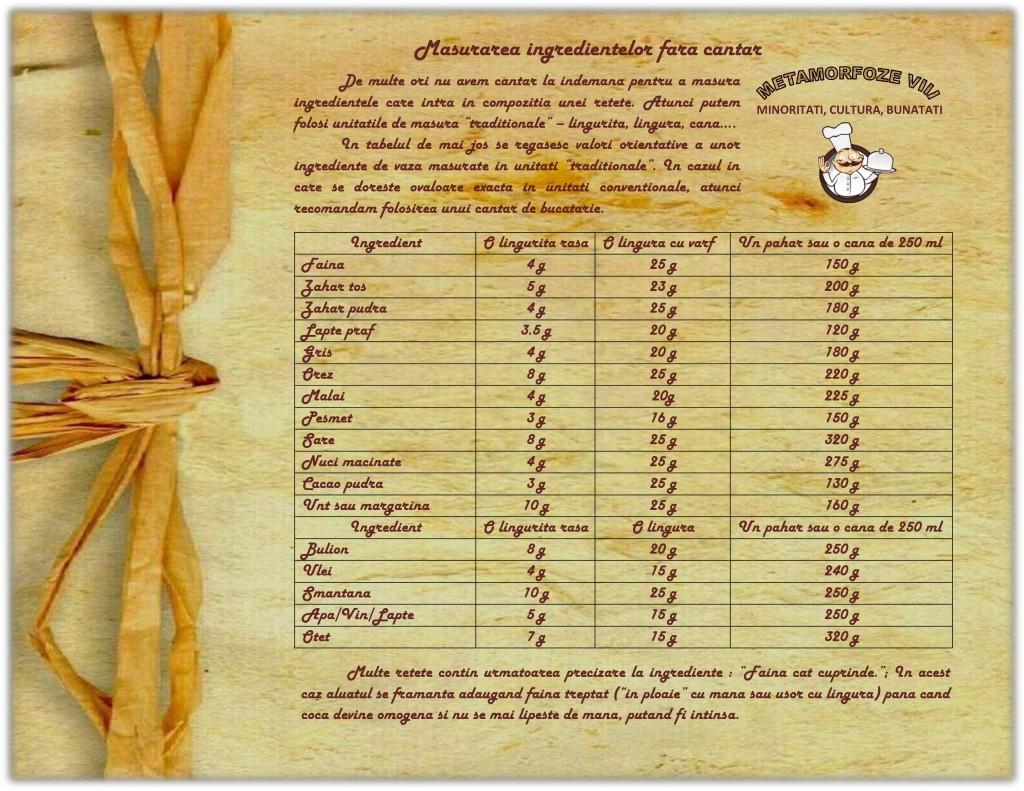 130-tabel-ingrediente-page-0